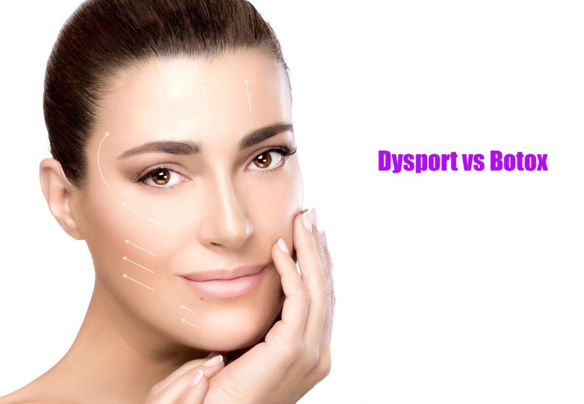 Botox Verses Dysport